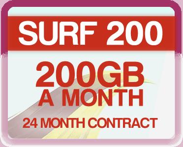 surf 200 mini
