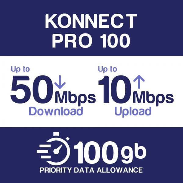 Rural Broadband, Broadband shack, 4G Superfast